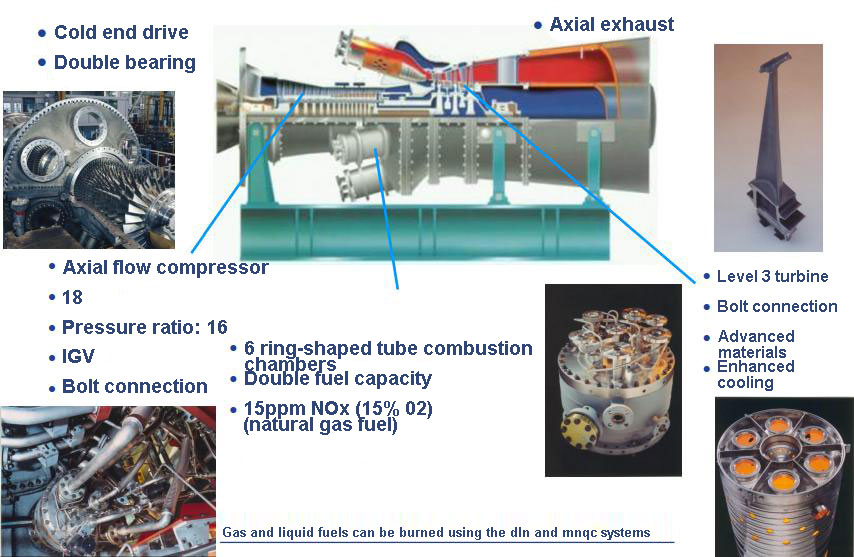 Combustion engine 6 f. 03